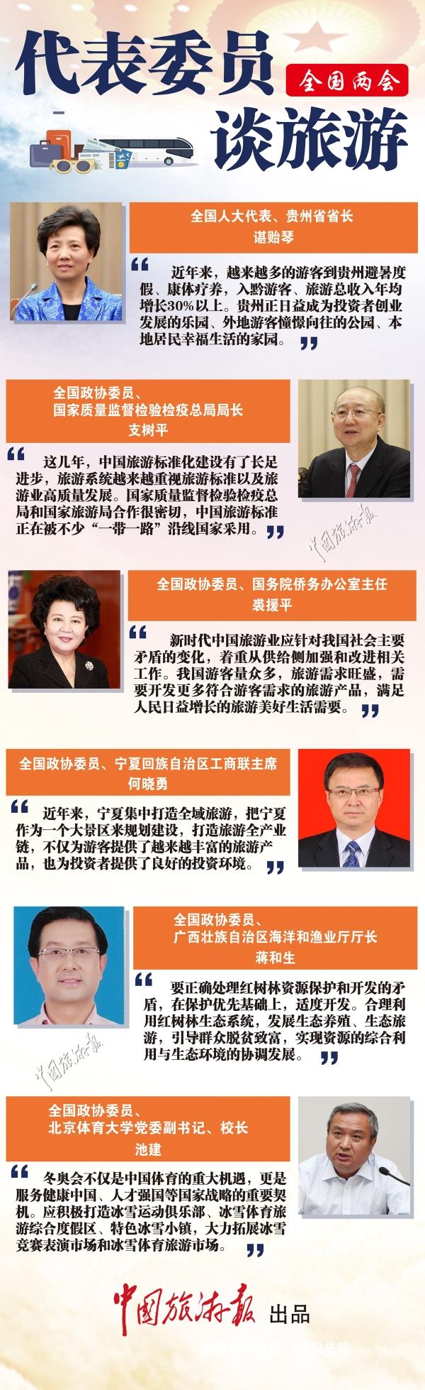 贵州省省长谈旅游